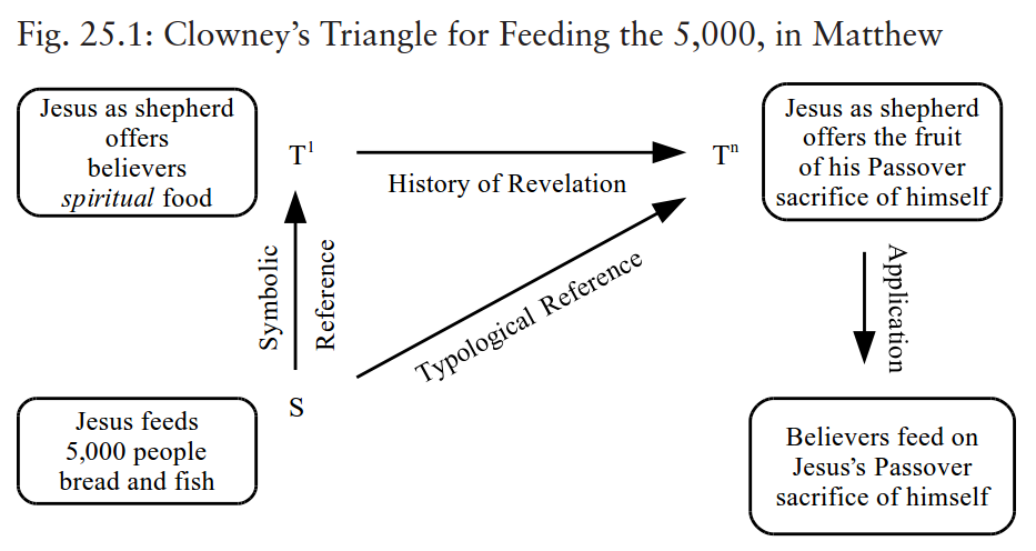 clowney-rectangle-feeding-5000